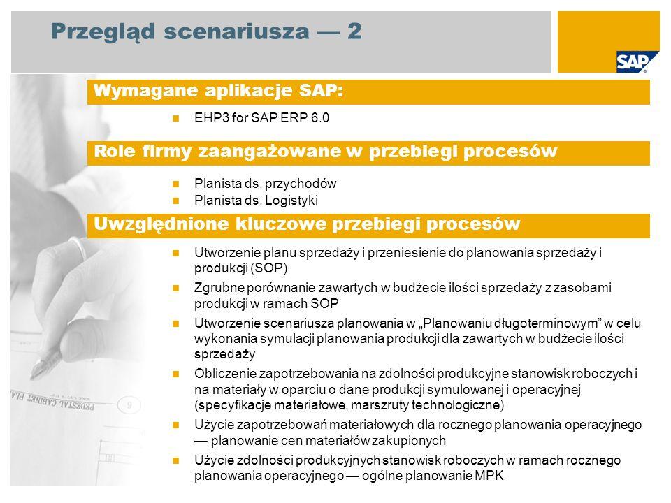 Przegląd scenariusza 2 EHP3 for SAP ERP 6.0 Planista ds. przychodów Planista ds. Logistyki Utworzenie planu sprzedaży i przeniesienie do planowania sp