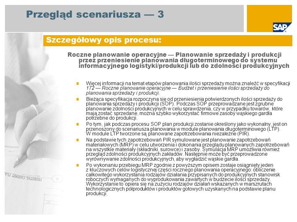 Przegląd scenariusza 3 Roczne planowanie operacyjne Planowanie sprzedaży i produkcji przez przeniesienie planowania długoterminowego do systemu inform