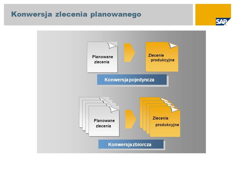 Przekształcenie pojedyncze Konwersja pojedyncza Planowane zlecenia Zlecenia produkcyjne Konwersja zbiorcza Konwersja zlecenia planowanego Zlecenie pro