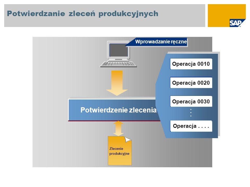 Potwierdzenie zlecenia...... Wprowadzanie ręczne Potwierdzanie zleceń produkcyjnych Zlecenie produkcyjne Operacja 0010 Operacja 0020 Operacja 0030 Ope