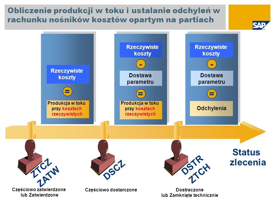 Status zlecenia Częściowo zatwierdzone lub Zatwierdzone Częściowo dostarczone Dostraczone lub Zamknięte technicznie Odchylenia Dostawa parametru Rzecz