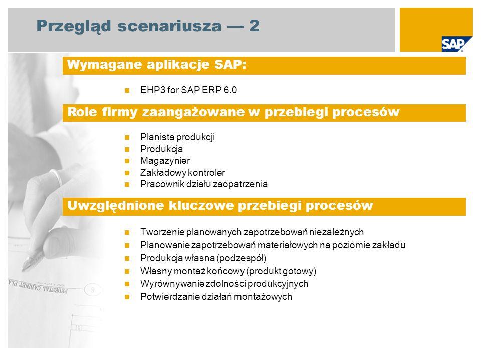 Przegląd scenariusza 2 EHP3 for SAP ERP 6.0 Planista produkcji Produkcja Magazynier Zakładowy kontroler Pracownik działu zaopatrzenia Tworzenie planow