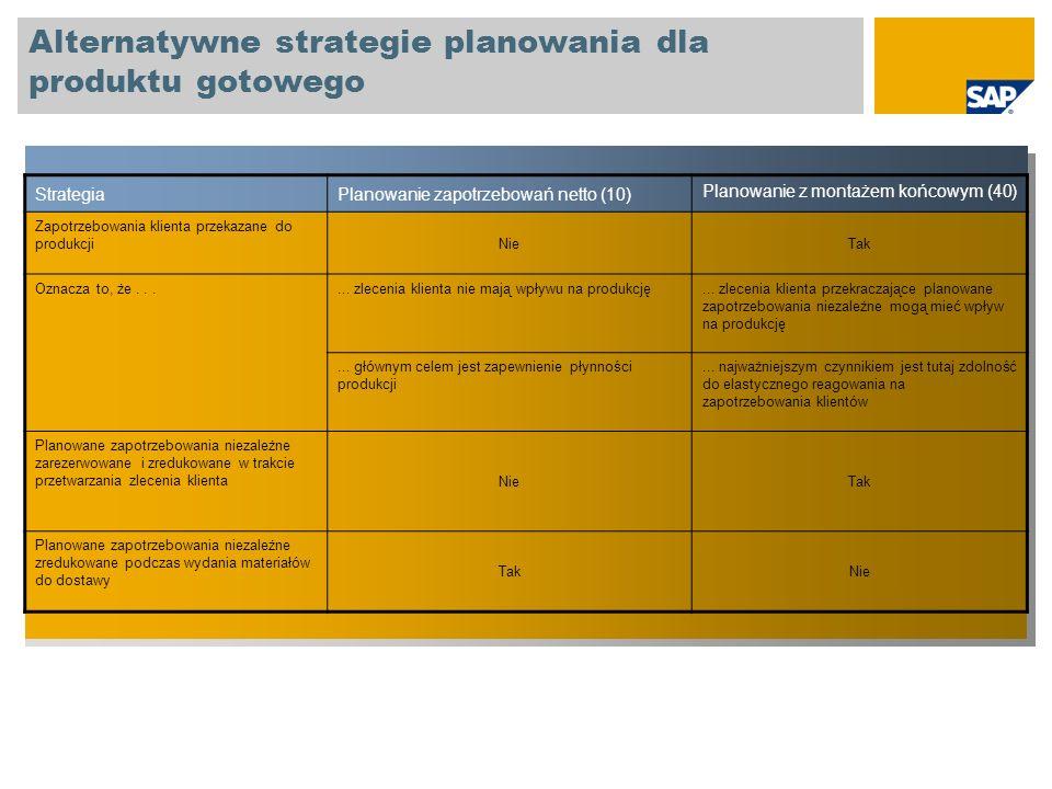 Alternatywne strategie planowania dla produktu gotowego StrategiaPlanowanie zapotrzebowań netto (10) Planowanie z montażem końcowym (40) Zapotrzebowan
