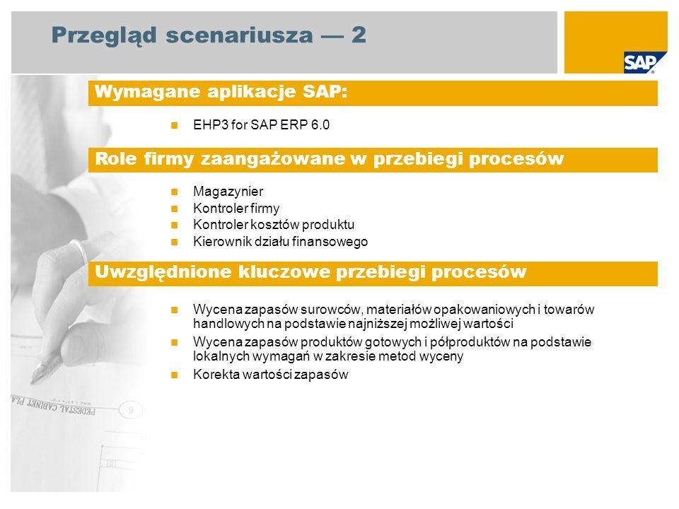 Przegląd scenariusza 2 EHP3 for SAP ERP 6.0 Magazynier Kontroler firmy Kontroler kosztów produktu Kierownik działu finansowego Wycena zapasów surowców