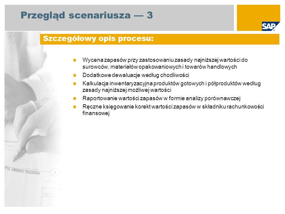 Kierownik działu finansowego Kontroler kosztów produktu Diagram przebiegu procesu Wycena zapasów na zamknięcie roku obrotowego Zdarzenie Nabycie Wycena Księgowanie Planowanie Nabycie surowców, materiałów opakowaniowych i towarów handlowych Uzgodnienie planu Planowanie stawek Kopiowanie zapasów do wersji Controlling Zmiana na obliczanie stawek w oparciu o zdolności produkcyjne (opcjonalne) Aktualizacja cen oznaczanie Korekta wartości zapasów Planowanie na podstawie zdolności produkcyjnych Księgowanie amortyzacji bilansowej jako wartości planowanych Magazynier Kontroler firmy Ustalanie najniższej wartości surowców, materiałów opakowaniowych i towarów handlowych na podstawie cen rynkowych Wycena zapasów półproduktów i produktów gotowych ustalanie najniższej wartości przy użyciu kalkulacji inwentaryzacyjnej Analiza wyceny zapasów materiałów przez porównanie cen dla każdego konta zapasów/rodzaju materiałów/materiału Przeszacowanie: Wyzerowanie wcześniej zaksięgowanych wartości amortyzacji Ustalanie stawek planowych