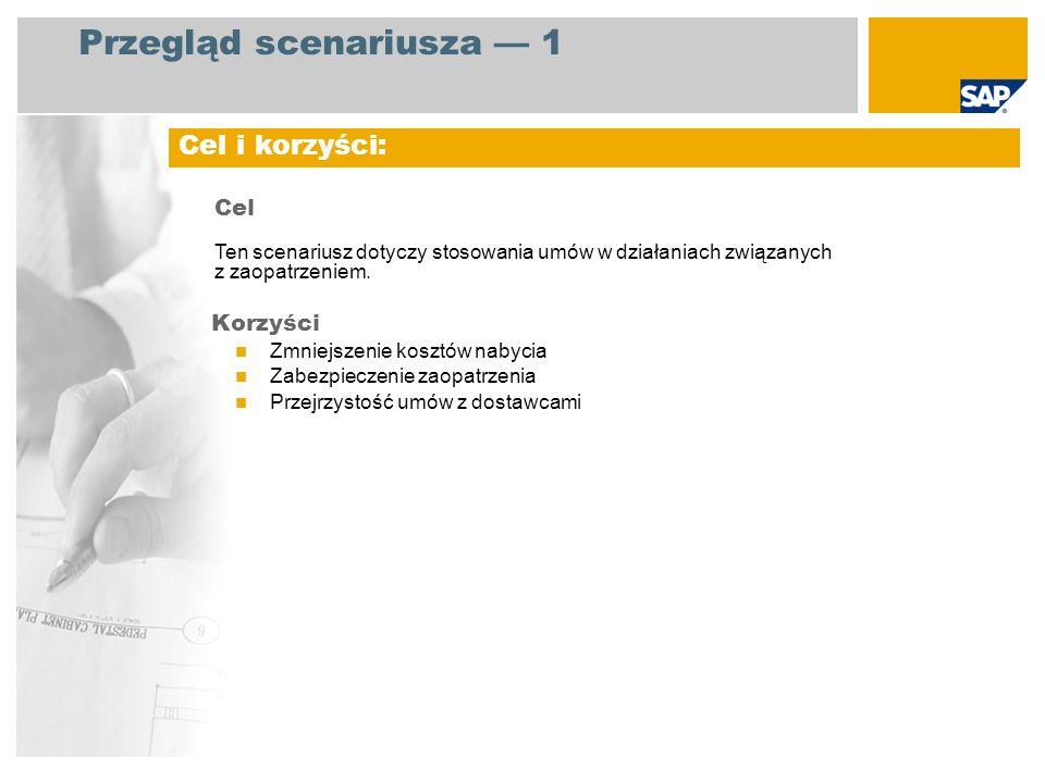 Przegląd scenariusza 2 EHP3 for SAP ERP 6.0 Pracownik działu zaopatrzenia Zatwierdzający (kierownik działu zaopatrzenia) Magazynier Tworzenie umowy ramowej (kontrakt ilościowy) Tworzenie zgłoszenia zapotrzebowania Przypisanie zgłoszenia zapotrzebowania i utworzenie zamówienia Zatwierdzanie zamówień Monitorowanie umowy Przyjęcie materiałów Przyjęcie faktury według pozycji pojedynczej Płatność własna Wymagane aplikacje SAP: Role firmy zaangażowane w przebiegi procesów Uwzględnione kluczowe przebiegi procesów