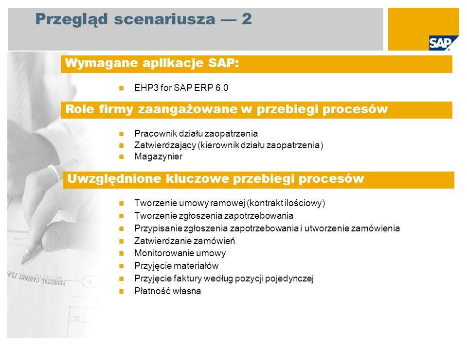 Przegląd scenariusza 2 EHP3 for SAP ERP 6.0 Pracownik działu zaopatrzenia Zatwierdzający (kierownik działu zaopatrzenia) Magazynier Tworzenie umowy ra