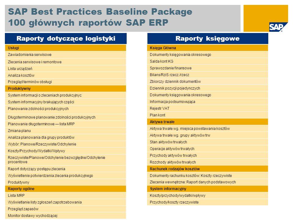 SAP Best Practices Baseline Package 100 głównych raportów SAP ERP Rachunek miejsc powstawania kosztów MPK : Rzeczywiste/Planowe/Odchylenie Obszar: Miejsca powstawania kosztów Obszar : rodzaje kosztów MPK: Przegląd planowania Obszar : Rzecz./budż./obligo Zlecenia wewnętrzne Zlecenia: Rzecz.