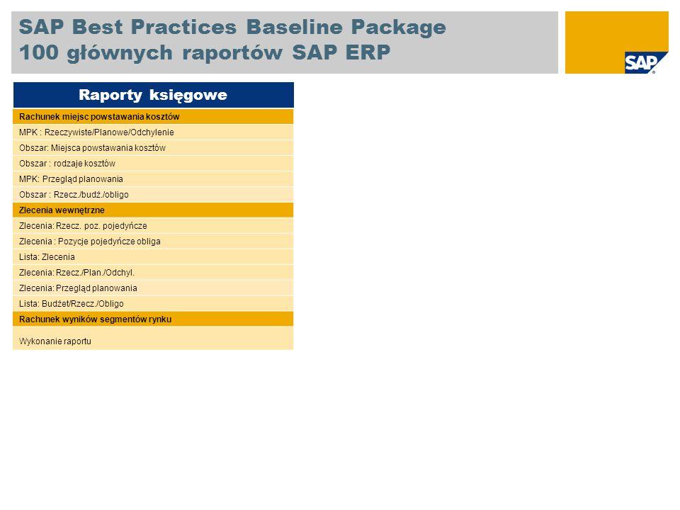 SAP Best Practices Baseline Package Opisy danych podstawowych Pakiet SAP Best Practices Baseline dostarcza standardowych wartości na potrzeby różnych zakresów poziomów wpisu, takich jak Usługi, Handel, Produkcja lub Księgowość.