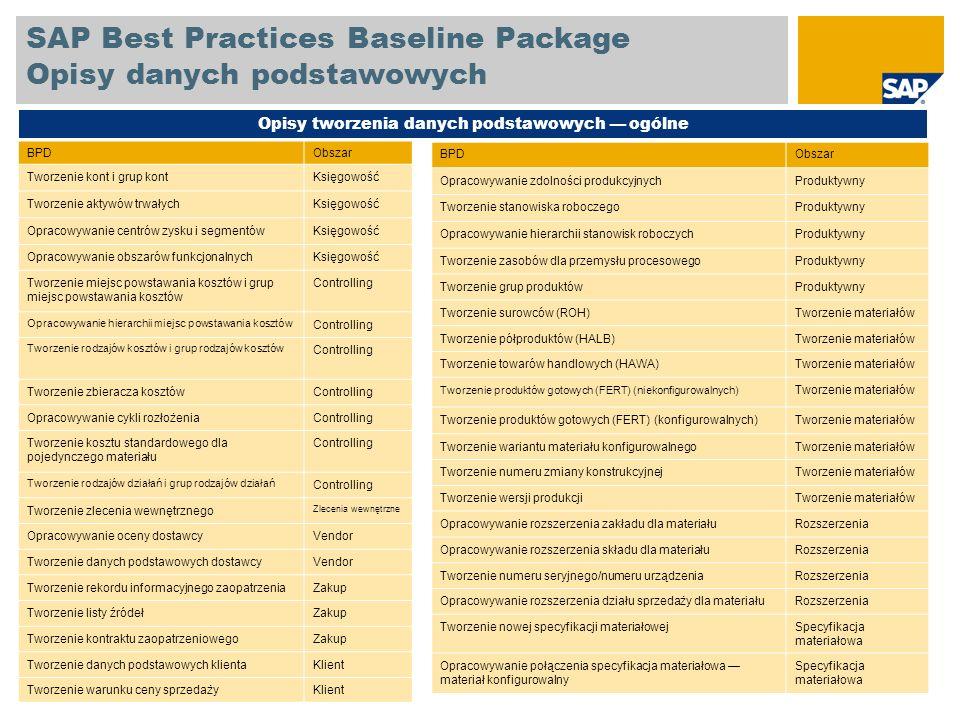 SAP Best Practices Baseline Package Opisy danych podstawowych Opisy tworzenia danych podstawowych ogólne BPDObszar Tworzenie marszruty technologicznej Marszruta i receptura podstawowa Tworzenie zestawu operacji referencyjnych Marszruta i receptura podstawowa Opracowywanie harmonogramowania materiału przez marszrutę technologiczną Marszruta i receptura podstawowa Tworzenie receptury podstawowej Marszruta i receptura podstawowa Dołączanie marszruty technologicznej wariantów materiału do marszruty technologicznej materiału nadrzędnego Marszruta i receptura podstawowa Tworzenie profilu konfiguracjiKonfiguracja wariantu Tworzenie klasyfikacji wariantuKonfiguracja wariantu Wczytywanie zależności specyfikacji materiałowej Konfiguracja wariantu Tworzenie standardowego planu strukturalnego projektu Systemy projektowe Tworzenie sieci standardowejSystemy projektowe Przypisanie materiału do sieci standardowej Systemy projektowe Tworzenie warunków informacji wyjściowych: SD Sprzedaż i dystrybucja Tworzenie warunków podatku: SDSprzedaż i dystrybucja Tworzenie rekordu informacyjnego ustalania materiału Sprzedaż i dystrybucja Tworzenie rekordu informacyjnego ustalania rabatu w naturze Sprzedaż i dystrybucja BPDObszar Opracowywanie katalogów tworzenie kodów i grup kodów QM Opracowywanie katalogów tworzenie wybranych zestawów i kodów wybranych zestawów QM Tworzenie podstawowych cech kontrolnychQM Opracowywanie specyfikacji materiałuQM Tworzenie klasyfikacji partiiLogistyka ogólne Opracowanie rozszerzeń danych podstawowych materiału Rozszerzenia Tworzenie pracownikaZarządzanie kadrami Tworzenie przedstawiciela handlowegoZarządzanie kadrami Tworzenie listy zadań Gospodarka remontowa Tworzenie danych podstawowych usługi Gospodarka remontowa Tworzenie produktu usługowegoObsługa klienta Tworzenie gwarancjiObsługa klienta Tworzenie materiału dla usługi (DIEN)Tworzenie materiałów