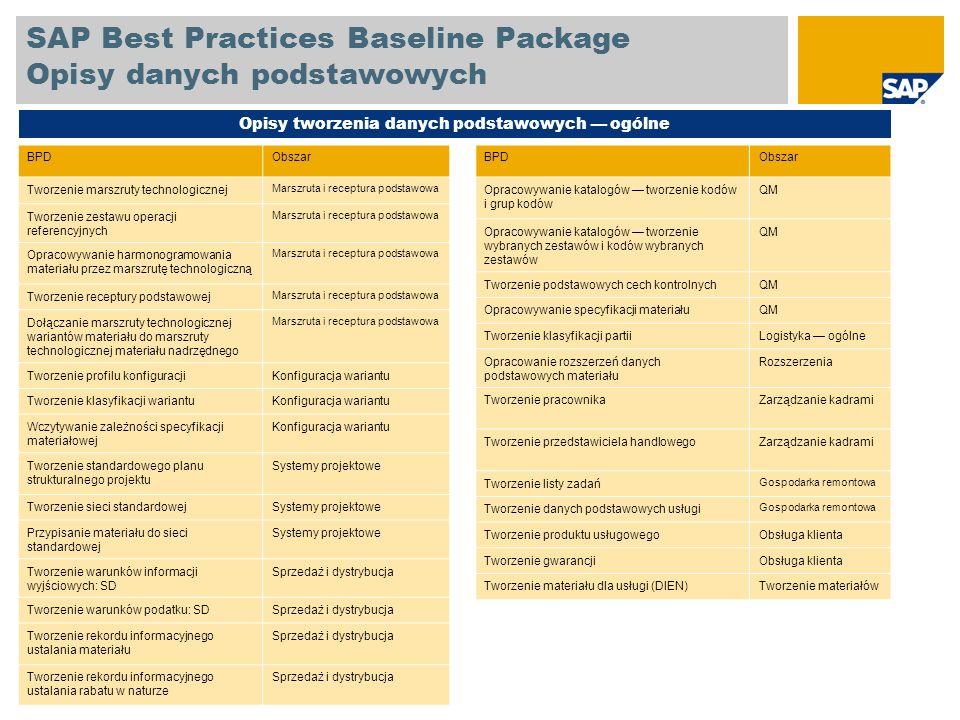 SAP Best Practices Baseline Package Wstępnie zdefiniowane formularze SAP Smart Forms SAP Smart Forms to łatwe w obsłudze i niezawodne narzędzie do drukowania formularzy.