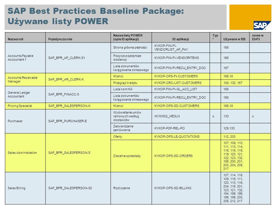 SAP Best Practices Baseline Package: Używane listy POWER Nazwa roliPojedyncza rola Nazwa listy POWER (opis ID aplikacji)ID aplikacji Typ *Używane w BB nowe w EhP3 Shop Floor SpecialistSAP_BPR_SHOPFLOORSPECIALIST-S Opracowywanie operacjiKYKOP-OPS-PP-OPERATION 145, 147, 148, 149, 150, 151, 202 x Opracowywanie potwierdzenia KYKOP-OPS-PP-CONFIRMATION 145, 147, 148, 149, 150, 151, 202 x Strategic PlannerSAP_BPR_STRATEGICPLANNER-S Strona główna planowania długoterminowego KYKOP-OPS-PP-LONG-TERM-PLNG 144x Warehouse ClerkSAP_BPR_WAREHOUSESPECIALIST-S TransportKYKOP-OPS-LE-DELIVERIES 109, 110, 113, 115, 118, 119, 120, 121, 123, 124, 132, 134, 136, 138, 201, 203, 205 Lista zamówieńKYKOP-OPS-MM-PO-W 129, 130, 131, 133, 134, 135, 139, 193, 199, 208 *(x= lista POWER zestawienia, puste = lista POWER)