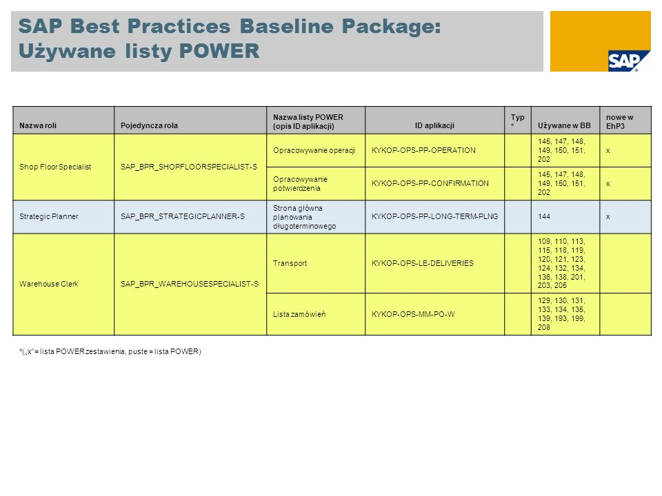 Nowe narzędzie do instalacji SAP Best Practices Solution Builder Narzędzie SAP Best Practices Solution Builder: Jest następcą narzędzia SAP Best Practices Installation Assistant.