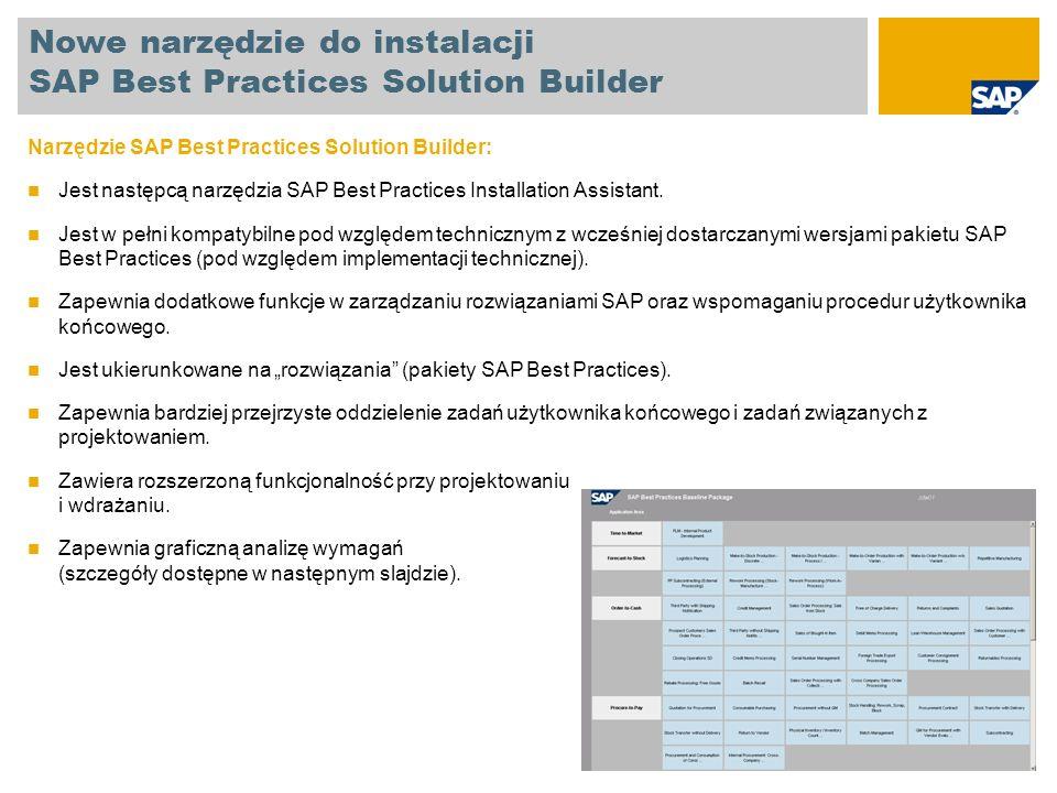 SAP Best Practices Solution Builder Graficzna analiza wymagań Graficzna analiza wymagań na podstawie szablonów Standardowe szablony są dostarczane w pakiecie SAP Best Practices (Zakresy poziomów wpisu).