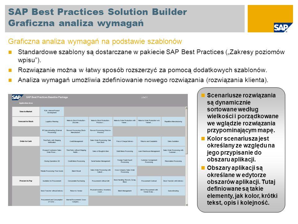 Solution Builder Zarządzanie różnymi rozwiązaniami (edytor rozwiązań) Mechanizm graficznej analizy wymagań Personalizacja/ustalanie struktury organizacyjnej Edytor obszarów aplikacji + przypisania Monitorowanie wdrażania rozwiązania (opartego na scenariuszu), a także zarządzanie nim i uzyskiwanie dostępu do logów Przypisanie bloku konstrukcyjnego Building block, opracowanie informacji dotyczących poziomu scenariusza/wglądu przetwarzania scenariusza (na przykład parametrów ustalania cen) Tworzenie bloków konstrukcyjnych building blocks Wstawianie różnych typów zadań dotyczących działań wdrożenia Opracowanie danych instalacji Solution Builder Implementation Assistant Building Block Builder Solution Builder: Składniki i podstawowy zakres funkcji