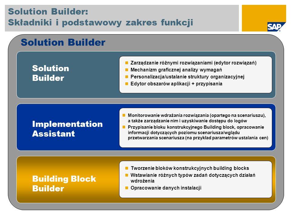 Nawigacja narzędzia Solution Builder Przełączanie między składnikami Solution Builder Implementation Assistant Building Block Builder