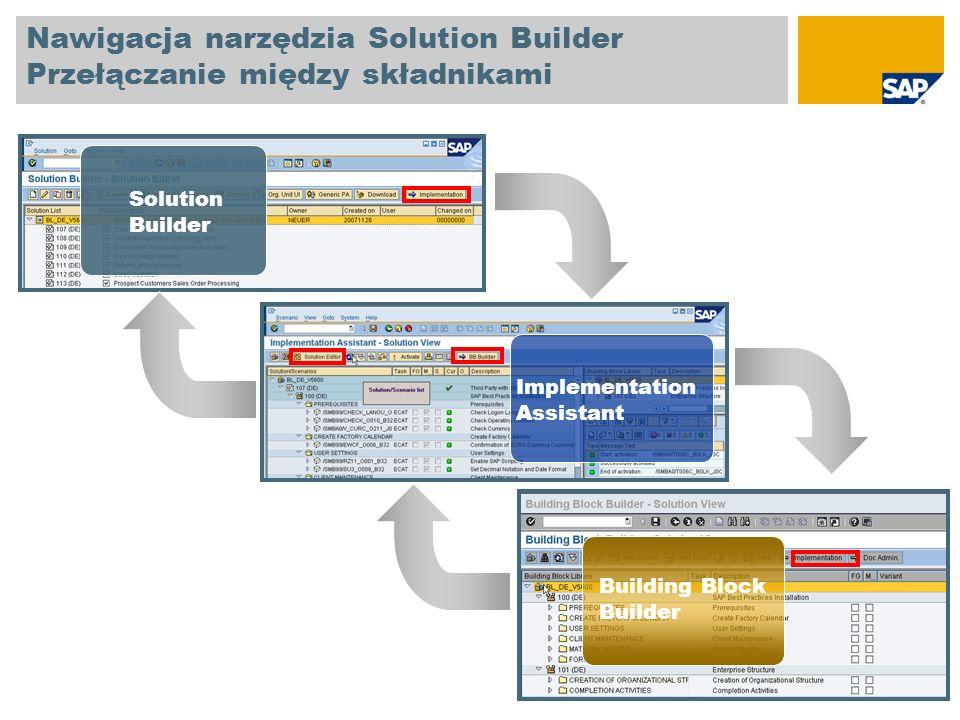Solution Builder: Granice zakresu odpowiedzialności użytkownika.