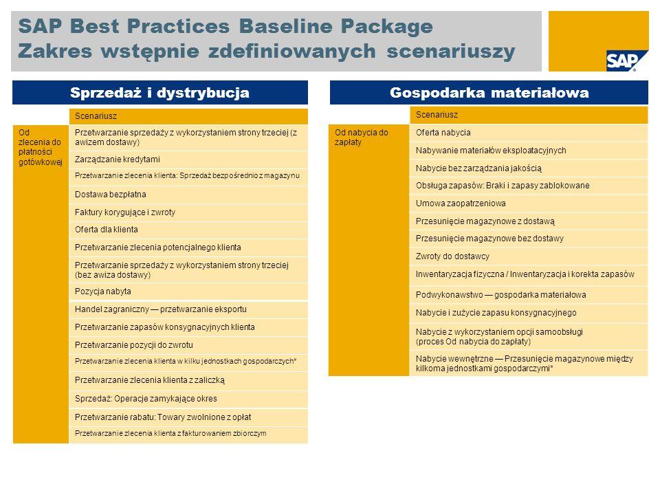 SAP Best Practices Baseline Package Zakres wstępnie zdefiniowanych scenariuszy Scenariusz Od prognozy do zapasów Planowanie logistyki Produkcja na magazyn przemysł produkcyjny Produkcja na magazyn przemysł procesowy Produkcja jednostkowa z konfiguracją wariantu Produkcja jednostkowa bez konfiguracji wariantu Produkcja seryjna Podwykonawstwo produkcji (przetwarzanie zewnętrzne) Przetwarzanie poprawek (materiał wyprodukowany na magazyn) Przetwarzanie poprawek (Produkcja w toku) Planowanie i kontrola produkcji Logistyka (ogólne) / zarządzanie cyklem życia produktu / zarządzanie jakością Scenariusz Logistyka ogólne Zarządzanie partiami Zarządzanie numerami seryjnymi (jako zintegrowana część wybranych scenariuszy) Wycofanie partii Zarządzanie jakością Zarządzanie jakością dla nabycia z oceną dostawcy Zarządzanie cyklem życia produktu Funkcja SAP Easy Document Management (jako zintegrowana część wybranych scenariuszy) Projektowanie własnych produktów (za pomocą systemu projektowego / danych podstawowych zmiany konstrukcyjnej)