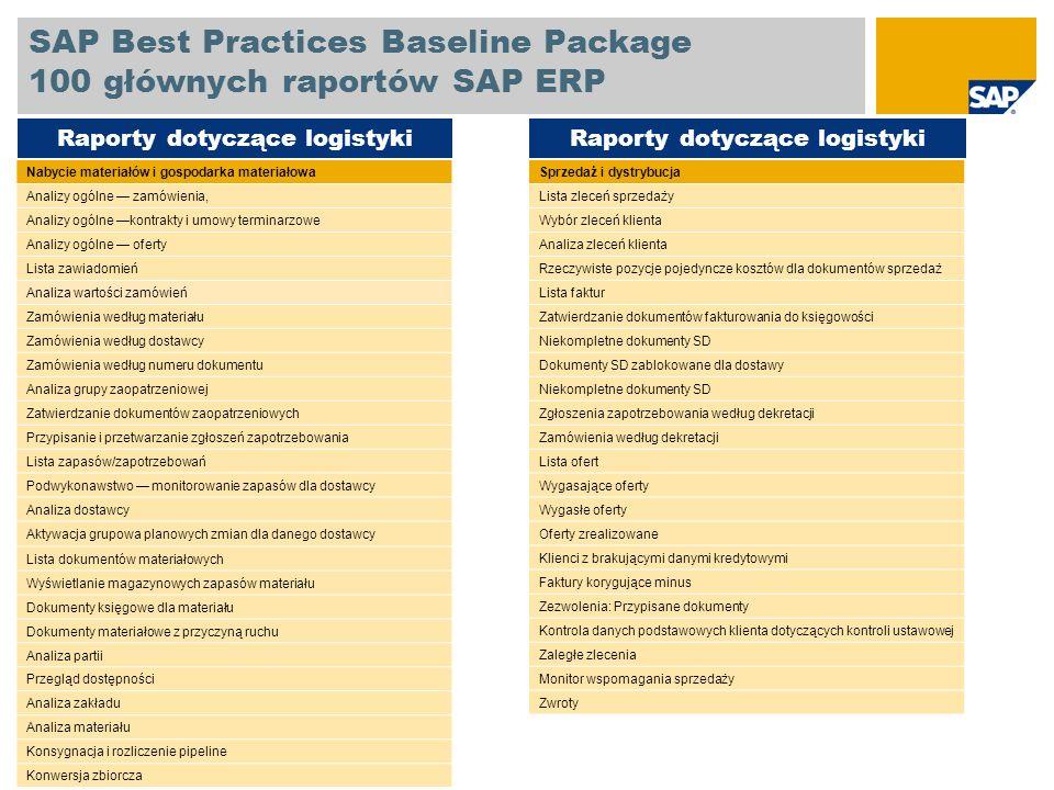 SAP Best Practices Baseline Package 100 głównych raportów SAP ERP Usługi Zawiadomienia serwisowe Zlecenia serwisowe i remontowe Lista urządzeń Analiza kosztów Przegląd terminów obsługi Produktywny System informacji o zleceniach produkcyjnyc System informacyjny brakujących części Planowanie zdolności produkcyjnych Długoterminowe planowanie zdolności produkcyjnych Planowanie długoterminowe lista MRP Zmiana planu Analiza planowania dla grupy produktów Wybór: Planowe/Rzeczywiste/Odchylenie Koszty/Przychody/Wydatki/Wpływy Rzeczywiste/Planowe/Odchylenie bezwzględne/Odchylenie procentowe Raport dotyczący postępu zlecenia Wyświetlenie potwierdzenia zlecenia produkcyjnego Produktywny Raporty ogólne Lista MRP Wyświetlanie listy zgłoszeń zapotrzebowania Przegląd zapasów Monitor dostawy wychodzącej Raporty dotyczące logistyki Księga Główna Dokumenty księgowania okresowego Salda kont KG Sprawozdanie finansowe Bilans/RziS rzecz./rzecz Zbiorczy dziennik dokumentów Dziennik pozycji pojedynczych Dokumenty księgowania okresowego Informacja podsumowująca Rejestr VAT Plan kont Aktywa trwałe Aktywa trwałe wg.