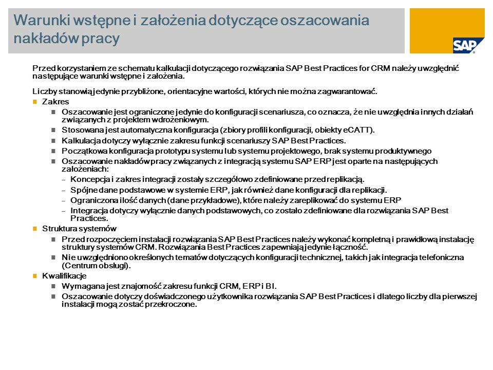 Warunki wstępne i założenia dotyczące oszacowania nakładów pracy Przed korzystaniem ze schematu kalkulacji dotyczącego rozwiązania SAP Best Practices