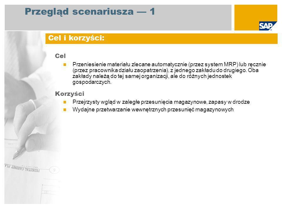 Przegląd scenariusza 2 EHP3 for SAP ERP 6.0 Pracownik działu zaopatrzenia Planista produkcji Magazynier Sprzedawca Kontroler faktury Zgłoszenie zapotrzebowania na przesunięcie magazynowe (przy użyciu systemu MRP) Zmiana zamówienia na przesunięcie magazynowe (przy użyciu systemu MRP) Zlecenie przesunięcia magazynowego (bez użycia systemu MRP) Dostawa dla zlecenia przesunięcia magazynowego Robocza lista dostaw Potwierdzenie pobrania Wydanie materiałów Przyjęcie przesuwanych materiałów Faktury za dostawę i zamówienie Rozliczenie wewnętrzne Wymagane aplikacje SAP: Role firmy zaangażowane w przebiegi procesów Uwzględnione kluczowe przebiegi procesów