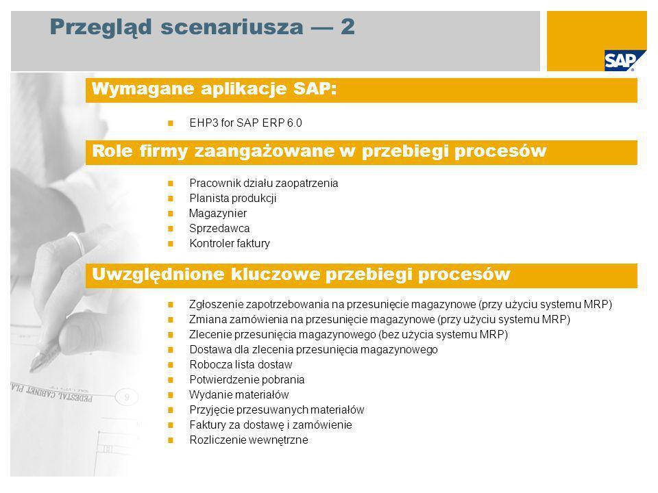 Przegląd scenariusza 3 Nabycie wewnętrzne Przesunięcie magazynowe między kilkoma jednostkami gospodarczymi Proces przesunięcia magazynowego rozpoczyna się od zapotrzebowania na przesunięcie materiału z jednego zakładu do drugiego.