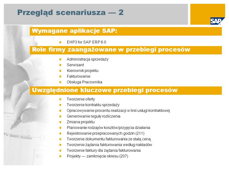 Przegląd scenariusza 2 EHP3 for SAP ERP 6.0 Administracja sprzedaży Serwisant Kierownik projektu Fakturowanie Obsługa Pracownika Tworzenie oferty Twor