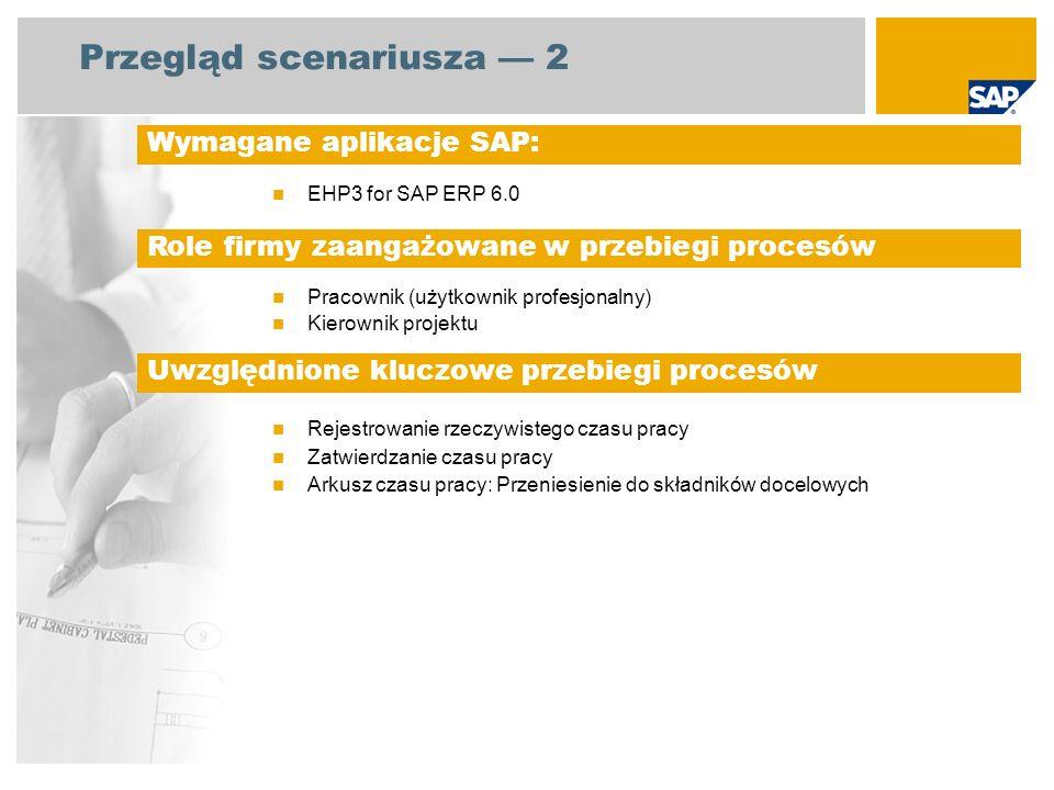 Przegląd scenariusza 2 EHP3 for SAP ERP 6.0 Pracownik (użytkownik profesjonalny) Kierownik projektu Rejestrowanie rzeczywistego czasu pracy Zatwierdza