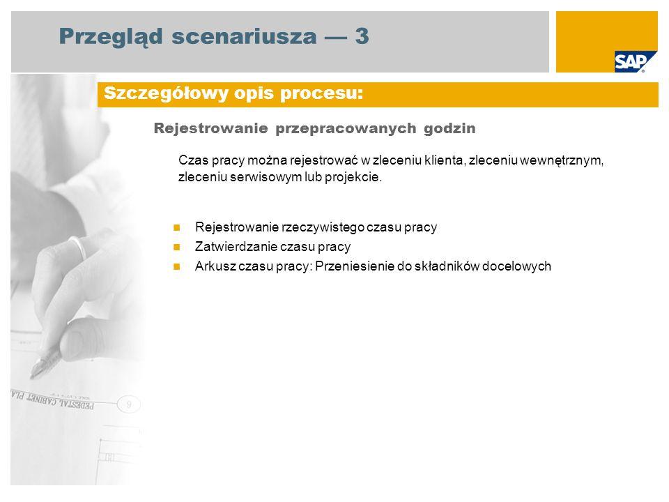 Przegląd scenariusza 3 Rejestrowanie przepracowanych godzin Czas pracy można rejestrować w zleceniu klienta, zleceniu wewnętrznym, zleceniu serwisowym