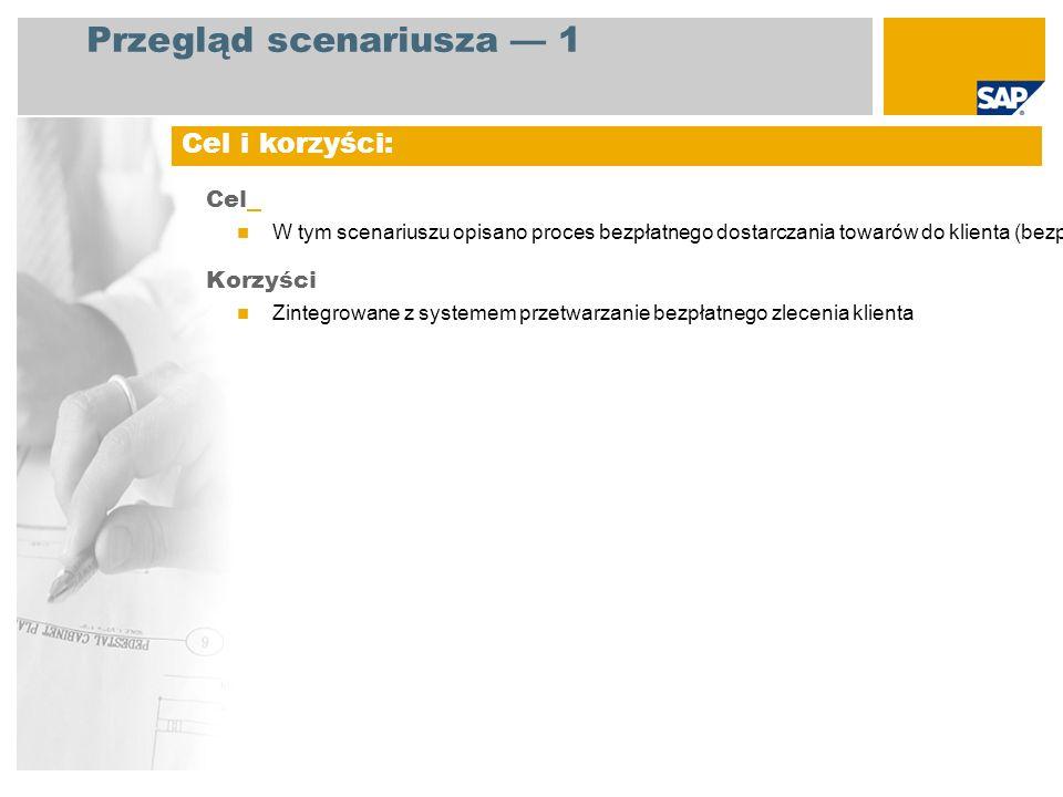 Cel W tym scenariuszu opisano proces bezpłatnego dostarczania towarów do klienta (bezpłatne zlecenie klienta). Korzyści Zintegrowane z systemem przetw