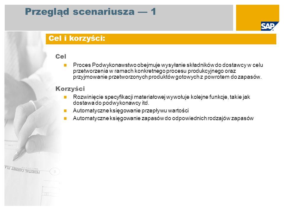 Przegląd scenariusza 1 Cel Proces Podwykonawstwo obejmuje wysyłanie składników do dostawcy w celu przetworzenia w ramach konkretnego procesu produkcyjnego oraz przyjmowanie przetworzonych produktów gotowych z powrotem do zapasów.