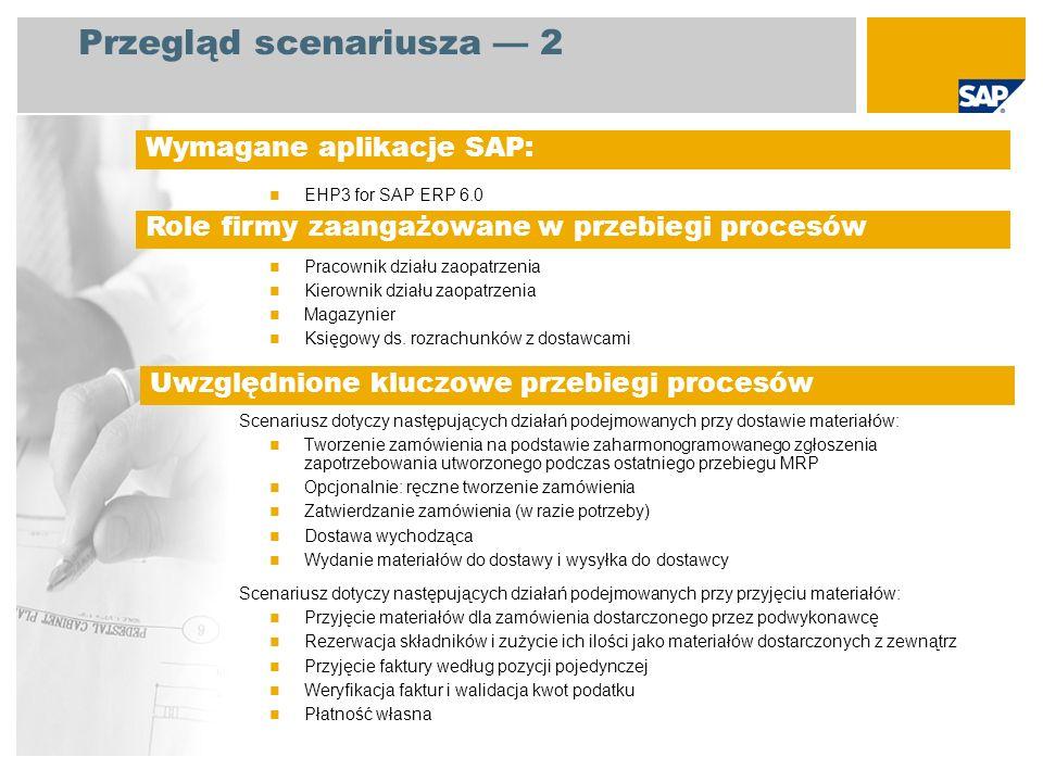 Przegląd scenariusza 3 Podwykonawstwo – gospodarka materiałowa Zgłoszenie zapotrzebowania na podwykonawstwo jest generowane przy użyciu procesu Planowanie zapotrzebowań materiałowych (MRP) lub ręcznie przez osobę wnioskującą.