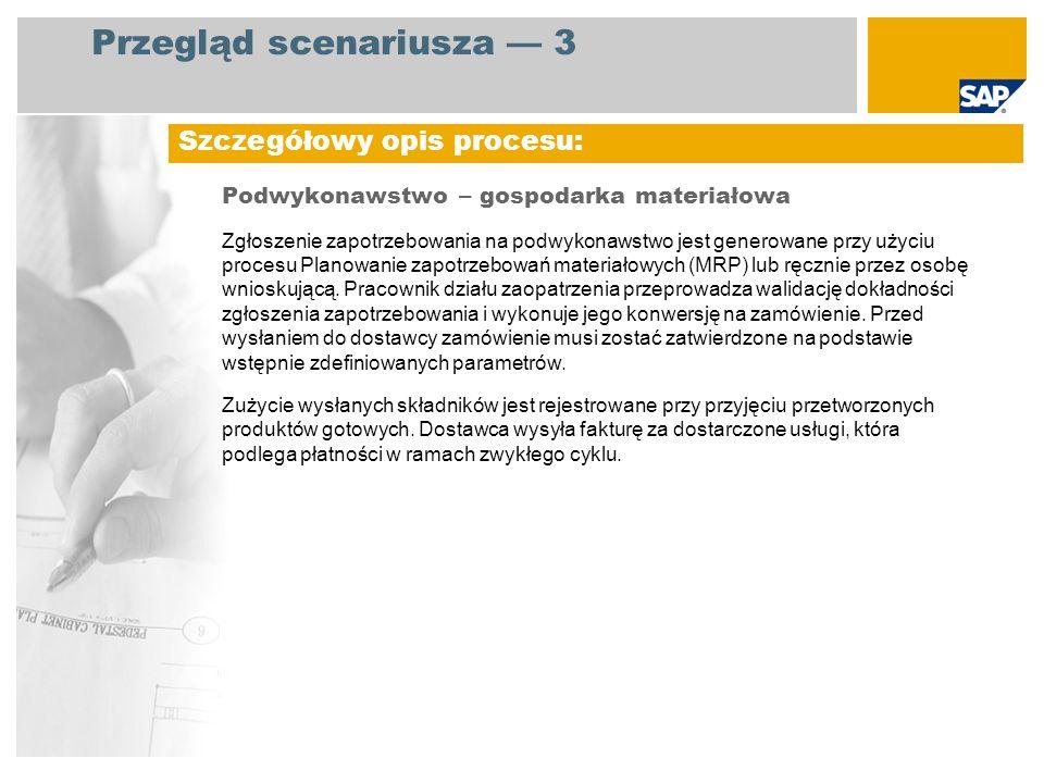 Przegląd scenariusza 3 Podwykonawstwo – gospodarka materiałowa Zgłoszenie zapotrzebowania na podwykonawstwo jest generowane przy użyciu procesu Planow