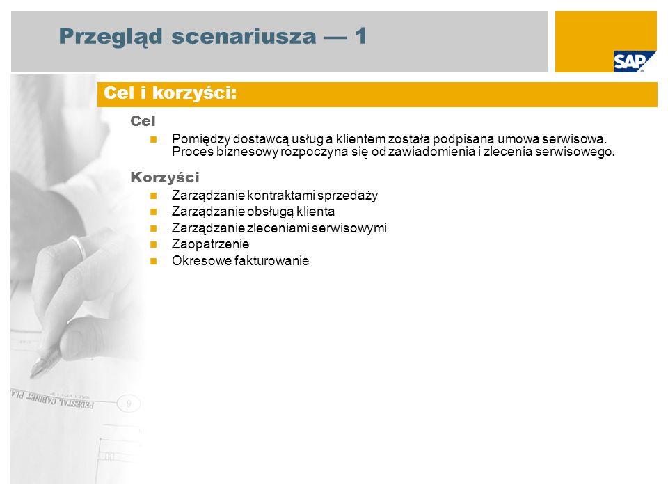 Przegląd scenariusza 1 Cel Pomiędzy dostawcą usług a klientem została podpisana umowa serwisowa. Proces biznesowy rozpoczyna się od zawiadomienia i zl