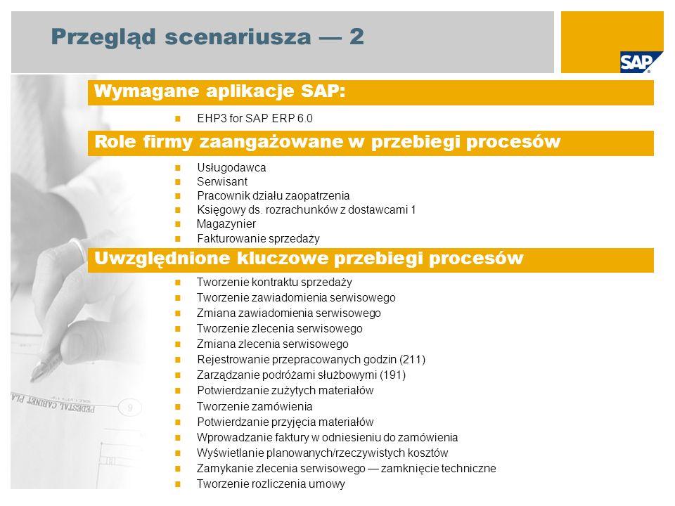 Przegląd scenariusza 2 EHP3 for SAP ERP 6.0 Usługodawca Serwisant Pracownik działu zaopatrzenia Księgowy ds. rozrachunków z dostawcami 1 Magazynier Fa