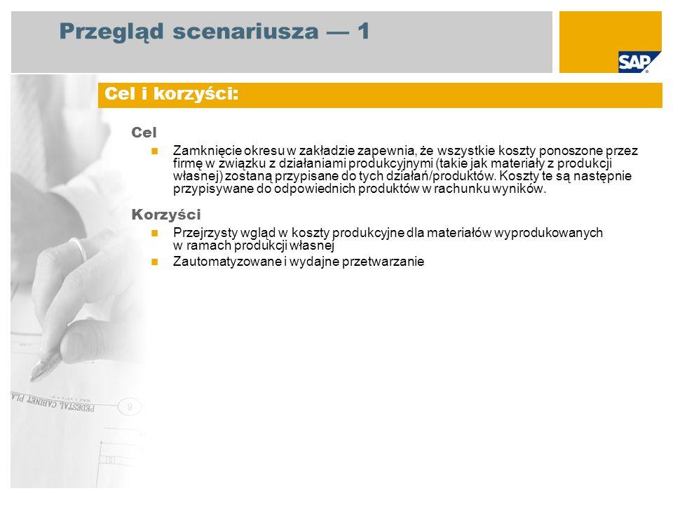 Przegląd scenariusza 1 Cel Zamknięcie okresu w zakładzie zapewnia, że wszystkie koszty ponoszone przez firmę w związku z działaniami produkcyjnymi (ta