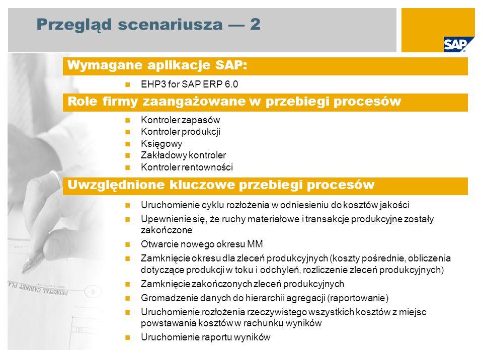 Przegląd scenariusza 2 EHP3 for SAP ERP 6.0 Kontroler zapasów Kontroler produkcji Księgowy Zakładowy kontroler Kontroler rentowności Uruchomienie cykl