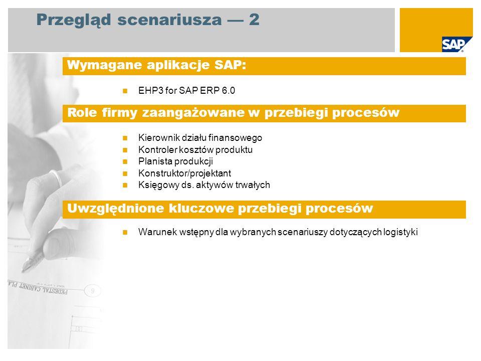 Przegląd scenariusza 2 EHP3 for SAP ERP 6.0 Kierownik działu finansowego Kontroler kosztów produktu Planista produkcji Konstruktor/projektant Księgowy