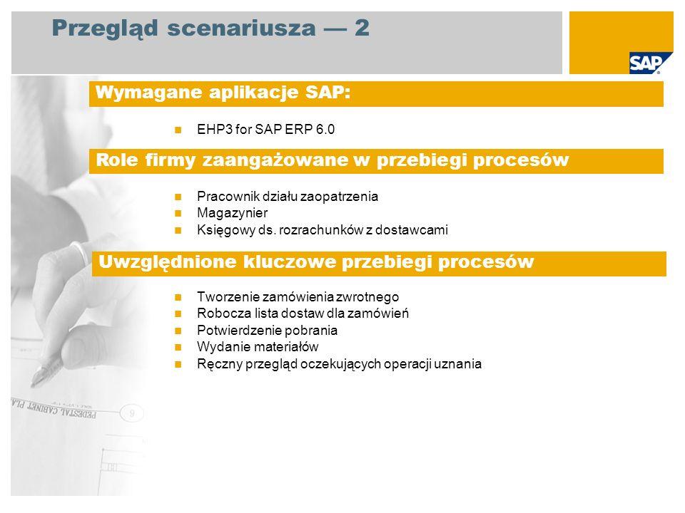 Przegląd scenariusza 2 EHP3 for SAP ERP 6.0 Pracownik działu zaopatrzenia Magazynier Księgowy ds.