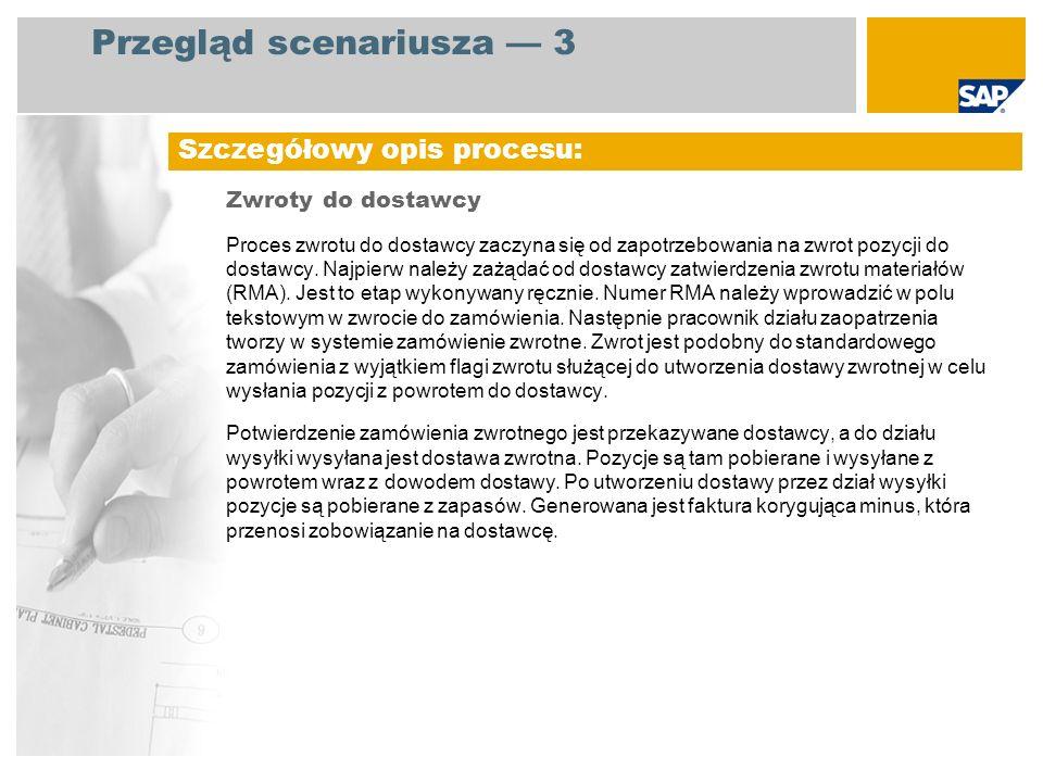 Przegląd scenariusza 3 Zwroty do dostawcy Proces zwrotu do dostawcy zaczyna się od zapotrzebowania na zwrot pozycji do dostawcy.
