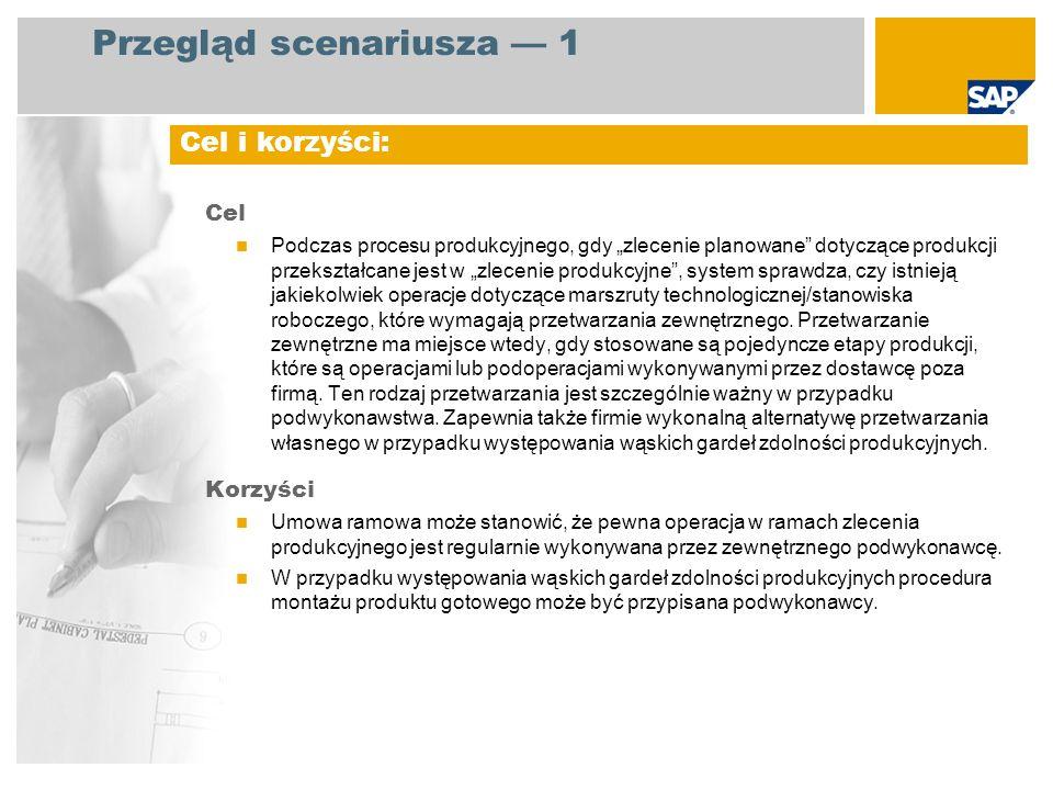 Przegląd scenariusza 2 EHP3 for SAP ERP 6.0 Magazynier Pracownik działu zaopatrzenia Rozrachunki z dostawcami Tworzenie zamówienia na przetwarzanie zewnętrzne Przyjęcie materiałów dla zamówienia na podwykonawstwo Wprowadzanie faktury Płatność okresowa Wymagane aplikacje SAP: Role firmy zaangażowane w przebiegi procesów Uwzględnione kluczowe przebiegi procesów