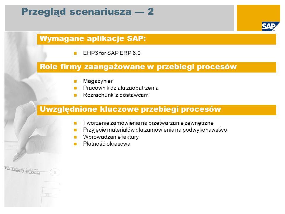 Przegląd scenariusza 2 EHP3 for SAP ERP 6.0 Magazynier Pracownik działu zaopatrzenia Rozrachunki z dostawcami Tworzenie zamówienia na przetwarzanie ze