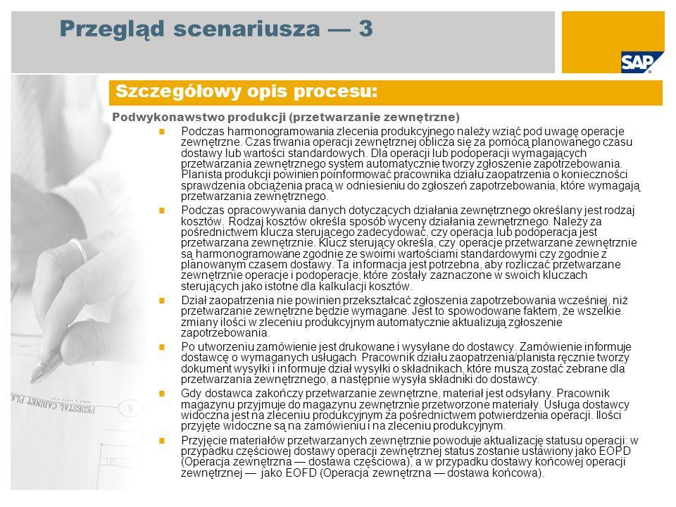 Przegląd scenariusza 3 Podwykonawstwo produkcji (przetwarzanie zewnętrzne) Podczas harmonogramowania zlecenia produkcyjnego należy wziąć pod uwagę ope