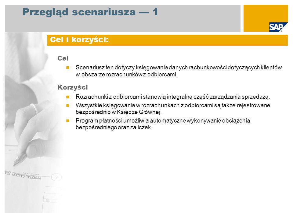 Przegląd scenariusza 1 Cel Scenariusz ten dotyczy księgowania danych rachunkowości dotyczących klientów w obszarze rozrachunków z odbiorcami. Korzyści