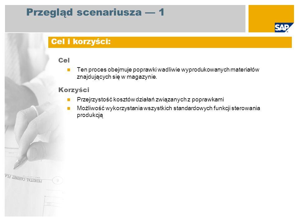 Przegląd scenariusza 1 Cel Ten proces obejmuje poprawki wadliwie wyprodukowanych materiałów znajdujących się w magazynie. Korzyści Przejrzystość koszt