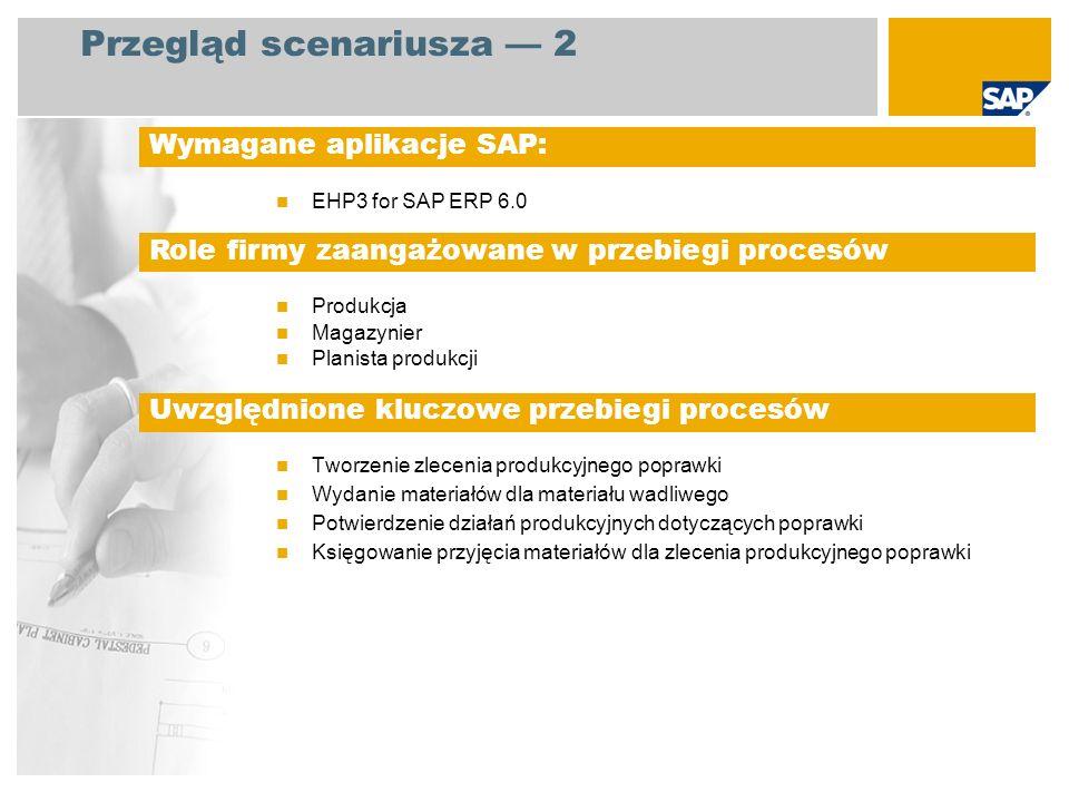 Przegląd scenariusza 2 EHP3 for SAP ERP 6.0 Produkcja Magazynier Planista produkcji Tworzenie zlecenia produkcyjnego poprawki Wydanie materiałów dla m