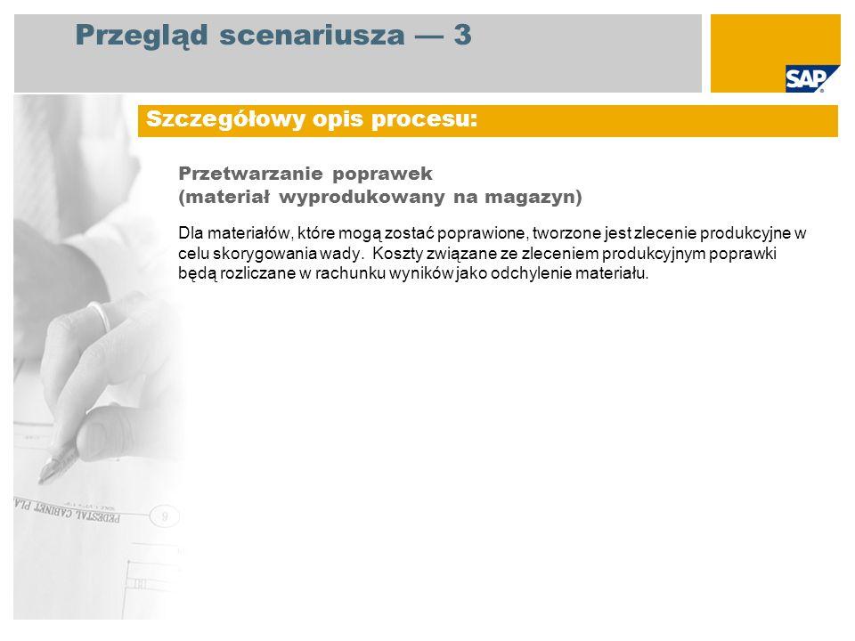 Przegląd scenariusza 3 Przetwarzanie poprawek (materiał wyprodukowany na magazyn) Dla materiałów, które mogą zostać poprawione, tworzone jest zlecenie