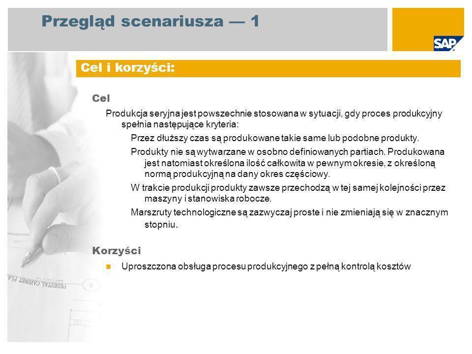 Przegląd scenariusza 1 Cel Produkcja seryjna jest powszechnie stosowana w sytuacji, gdy proces produkcyjny spełnia następujące kryteria: Przez dłuższy czas są produkowane takie same lub podobne produkty.