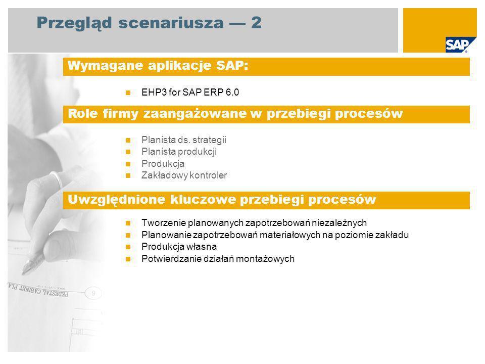 Przegląd scenariusza 2 EHP3 for SAP ERP 6.0 Planista ds.