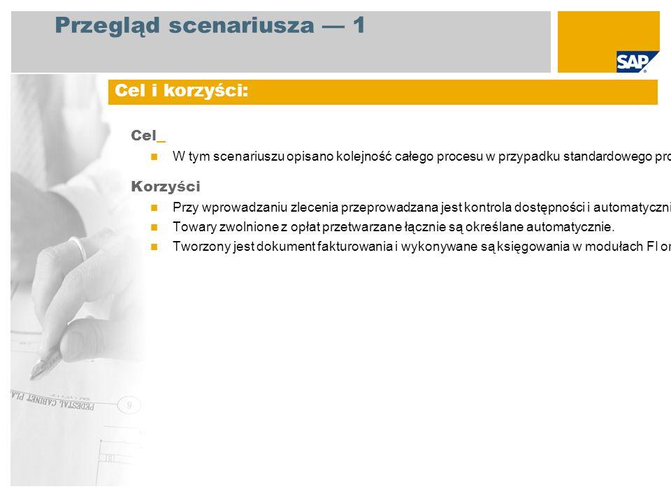 Cel W tym scenariuszu opisano kolejność całego procesu w przypadku standardowego procesu sprzedaży (produkcja na magazyn) z klientem z uwzględnieniem